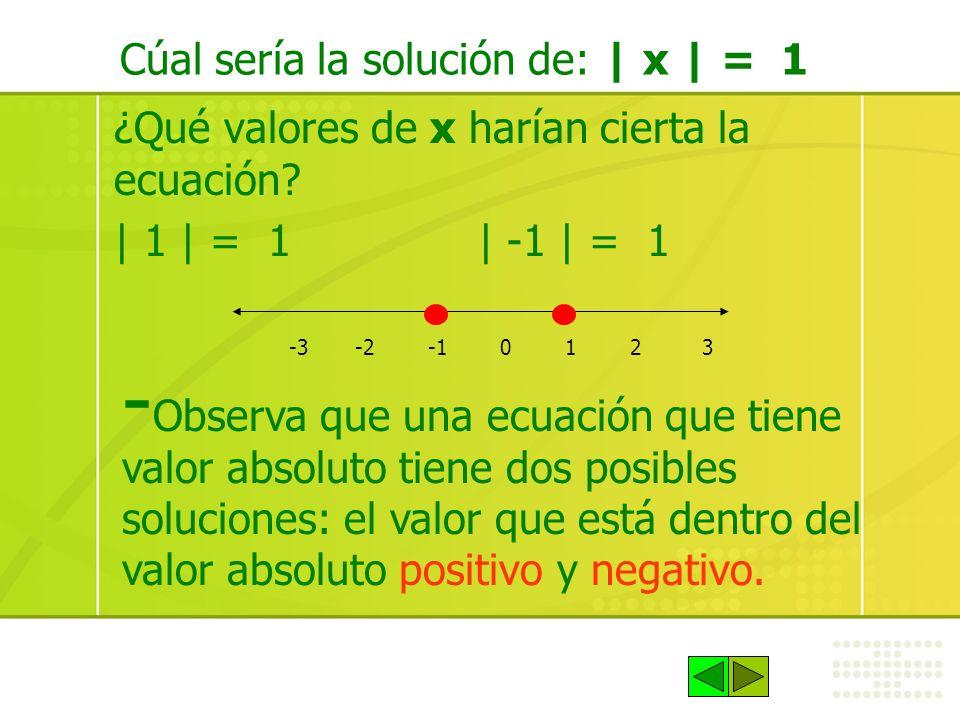 Cúal sería la solución de: | x | = 1 ¿Qué valores de x harían cierta la ecuación? | 1 | = 1 | -1 | = 1 -3 -2 -1 0 1 2 3 - Observa que una ecuación que