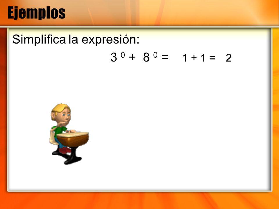 Definición de Potencia Negativa a - n = -Un exponente negativo equivale a un recíproco.