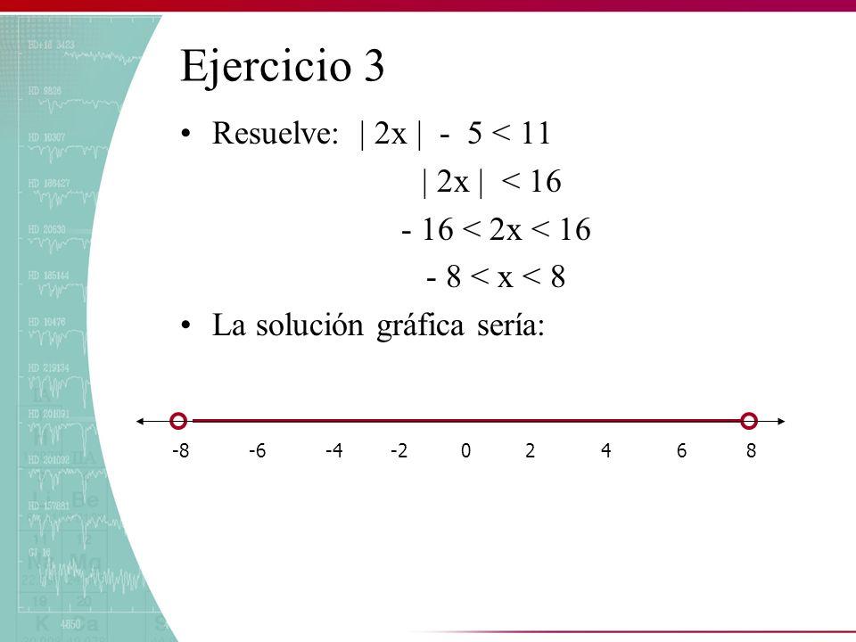 Ejercicio 3 Resuelve: | 2x | - 5 < 11 | 2x | < 16 - 16 < 2x < 16 - 8 < x < 8 La solución gráfica sería: -8 -6 -4 -2 0 2 4 6 8
