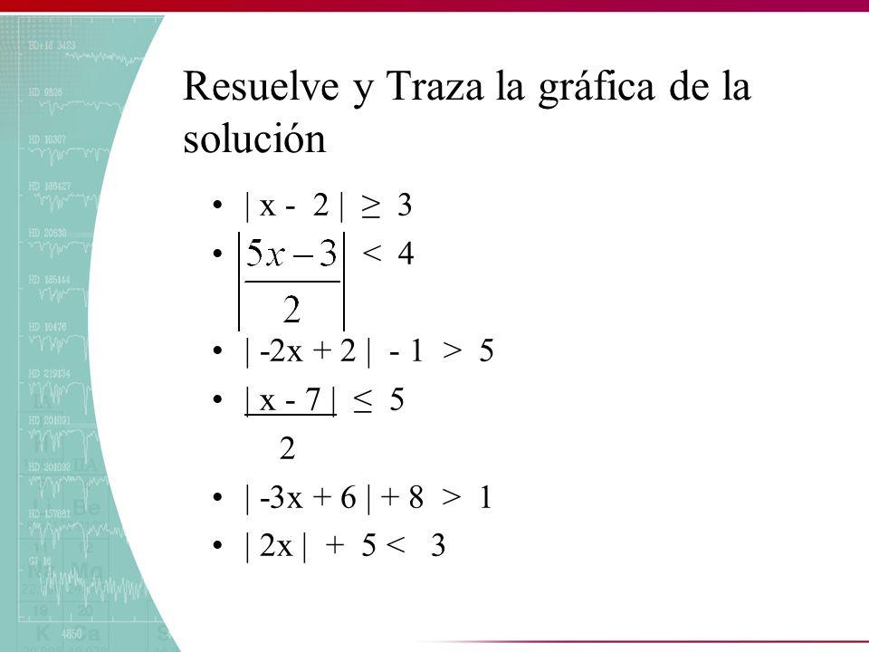 Resuelve y Traza la gráfica de la solución | x - 2 | 3 < 4 | -2x + 2 | - 1 > 5 | x - 7 | 5 2 | -3x + 6 | + 8 > 1 | 2x | + 5 < 3