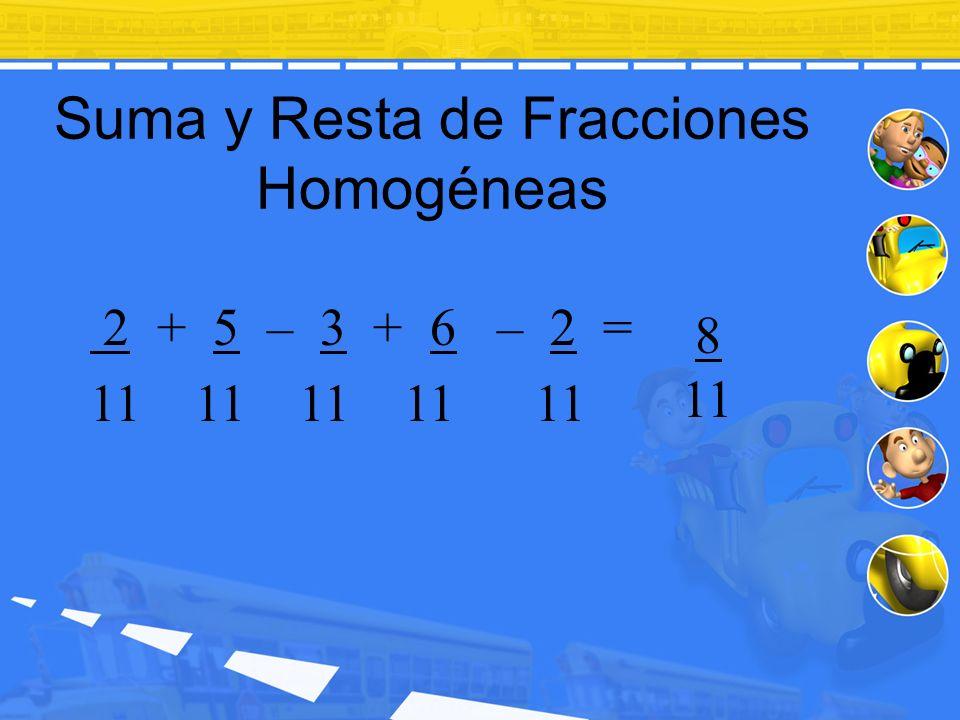 Suma y Resta de Fracciones Homogéneas 8 11 2 + 5 – 3 + 6 – 2 = 11 11 11 11 11