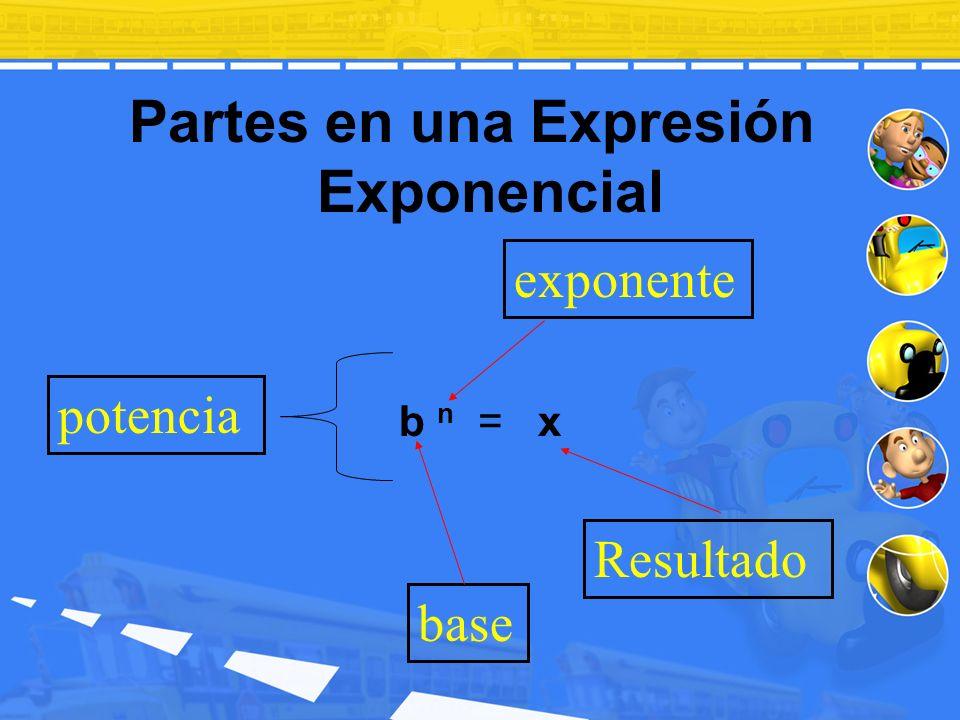 b n = x Partes en una Expresión Exponencial exponente Resultado base potencia