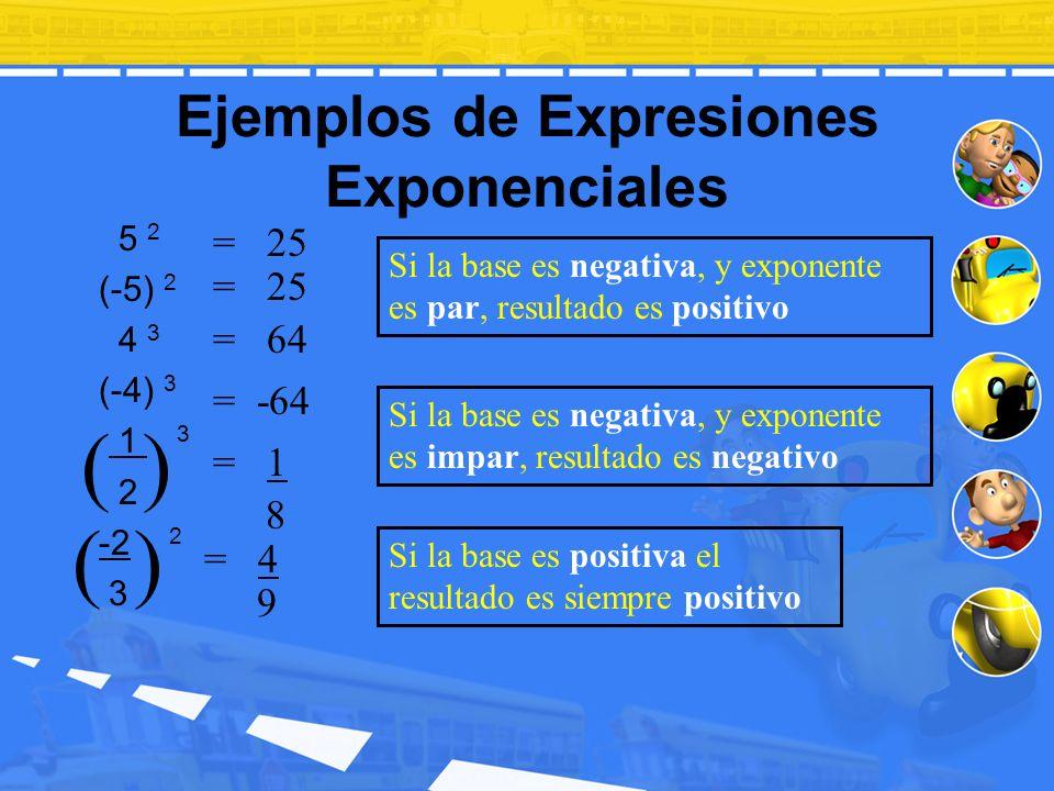 Ejemplos de Expresiones Exponenciales = 25 = 64 = -64 = 1 8 () = 4 9 Si la base es negativa, y exponente es impar, resultado es negativo Si la base es