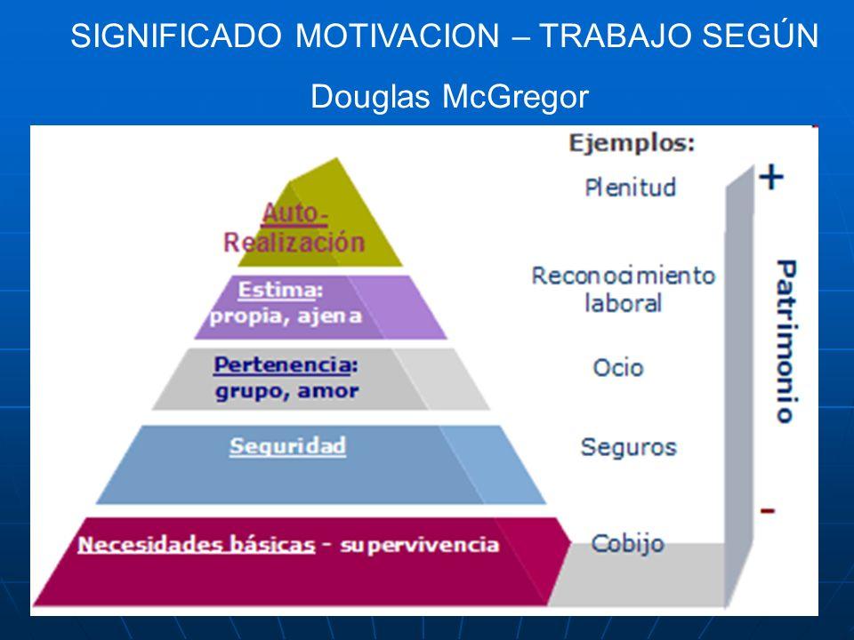 SIGNIFICADO MOTIVACION – TRABAJO SEGÚN Douglas McGregor
