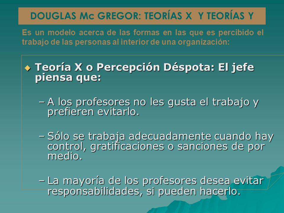 Teoría X o Percepción Déspota: El jefe piensa que: Teoría X o Percepción Déspota: El jefe piensa que: –Los profesores en un colegio no tienen motivación de logro por nada, salvo por aumentar sus ingresos al menor costo.