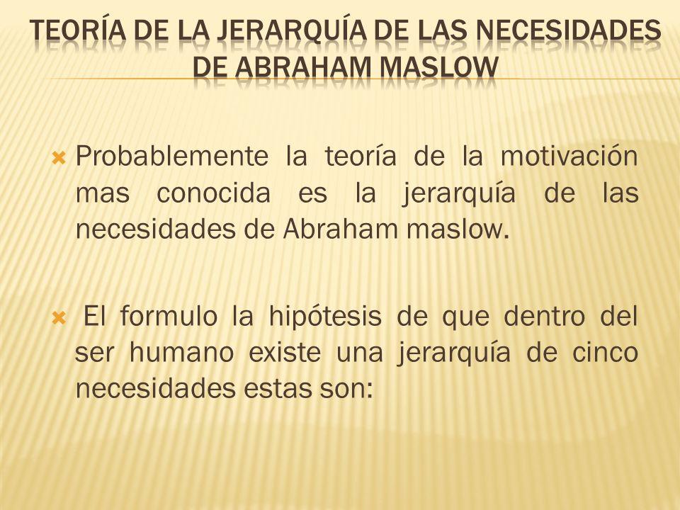 Probablemente la teoría de la motivación mas conocida es la jerarquía de las necesidades de Abraham maslow. El formulo la hipótesis de que dentro del
