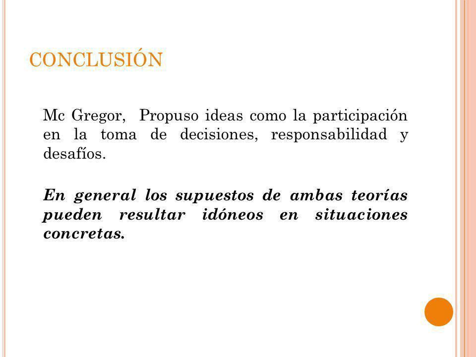 CONCLUSIÓN Mc Gregor, Propuso ideas como la participación en la toma de decisiones, responsabilidad y desafíos. En general los supuestos de ambas teor