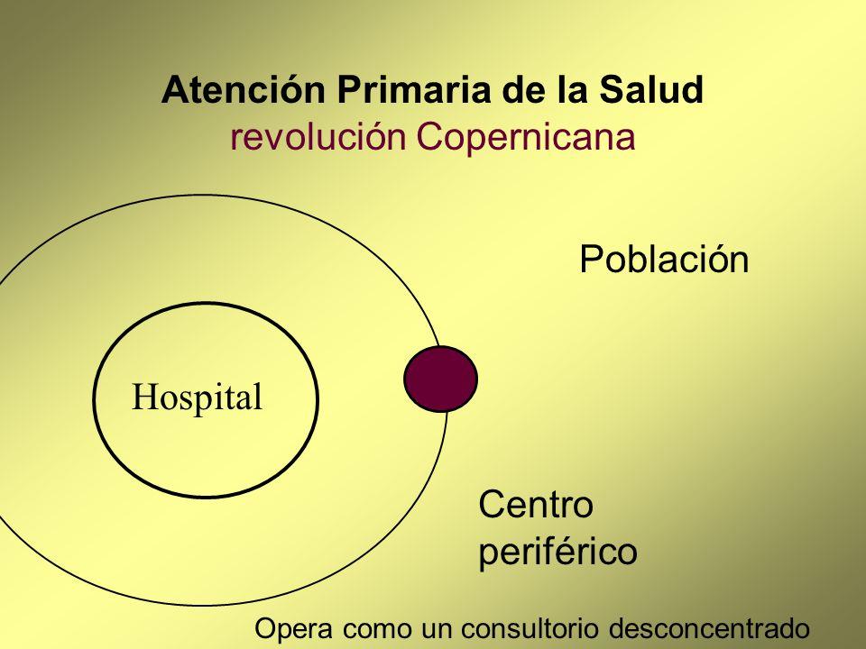Atención Primaria de la Salud revolución Copernicana Hospital Centro periférico Población Opera como un consultorio desconcentrado