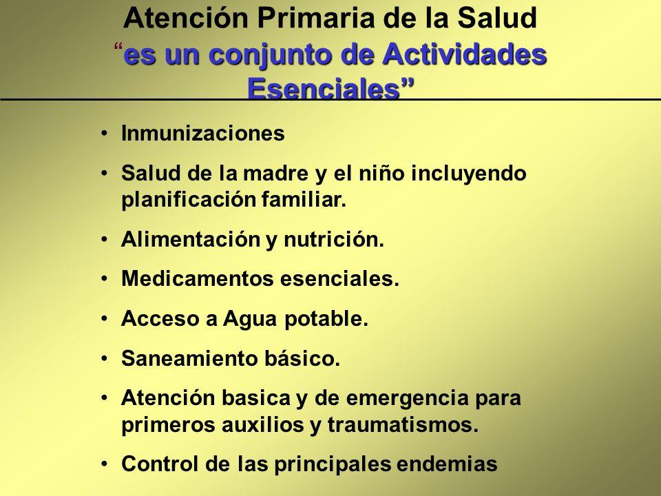 es un conjunto de Actividades Esenciales Atención Primaria de la Saludes un conjunto de Actividades Esenciales Inmunizaciones Salud de la madre y el n