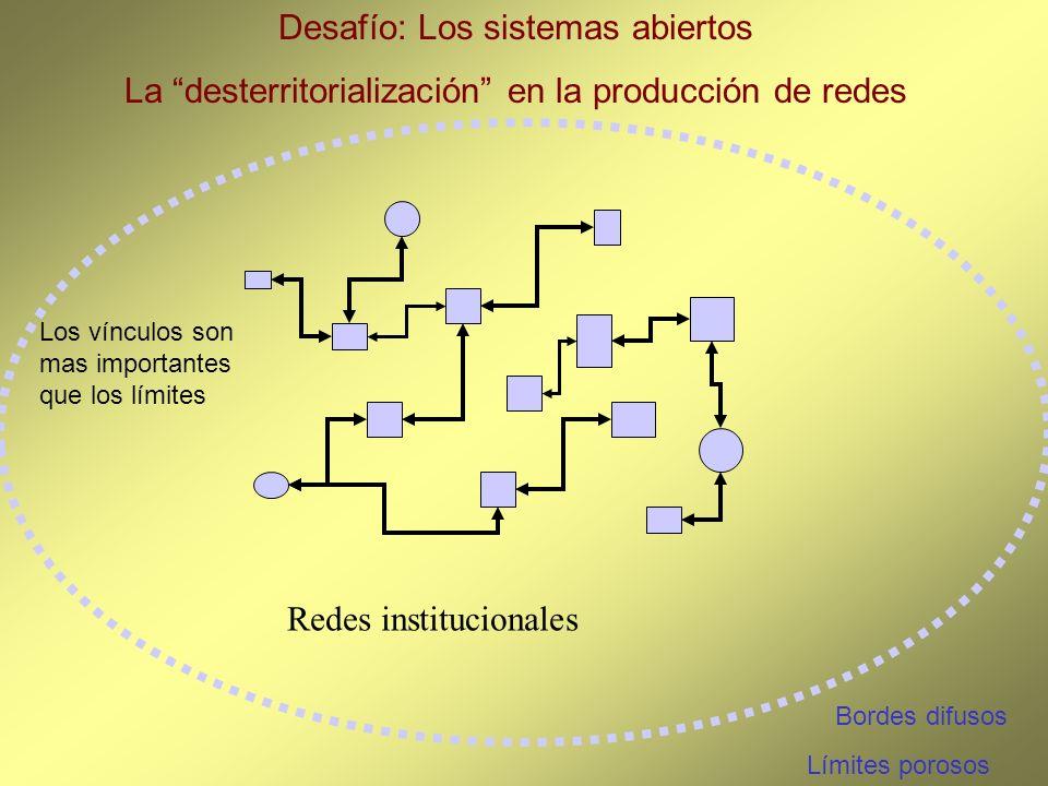 Desafío: Los sistemas abiertos La desterritorialización en la producción de redes Bordes difusos Límites porosos Redes institucionales Los vínculos so