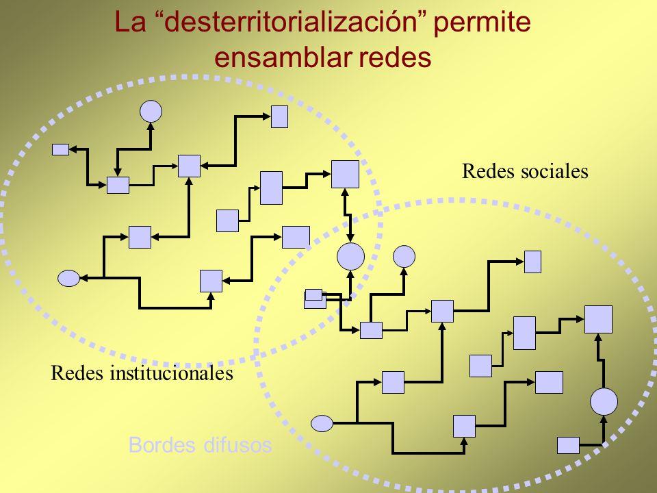 La desterritorialización permite ensamblar redes Bordes difusos Redes institucionales Redes sociales
