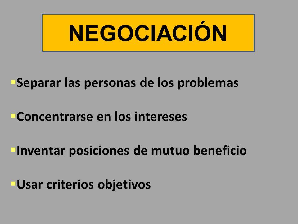 Separar las personas de los problemas Concentrarse en los intereses Inventar posiciones de mutuo beneficio Usar criterios objetivos NEGOCIACIÓN