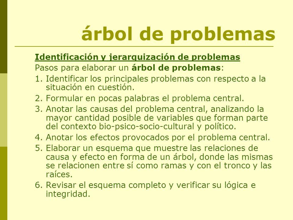 árbol de problemas Identificación y jerarquización de problemas Pasos para elaborar un árbol de problemas: 1. Identificar los principales problemas co