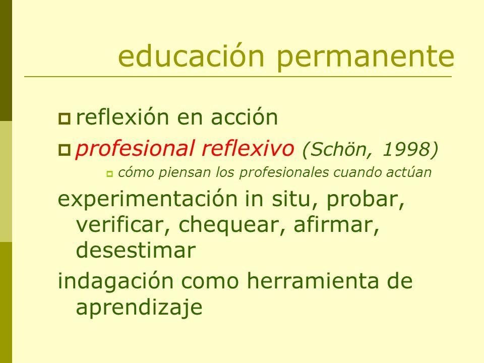 educación permanente reflexión en acción profesional reflexivo (Schön, 1998) cómo piensan los profesionales cuando actúan experimentación in situ, pro