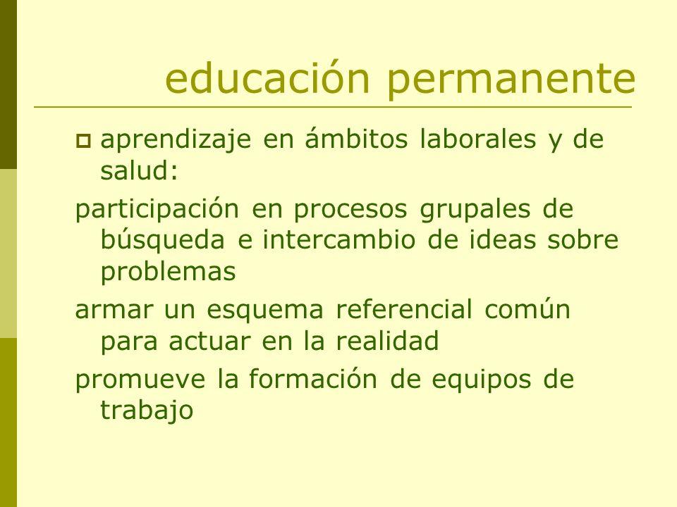 educación permanente aprendizaje en ámbitos laborales y de salud: participación en procesos grupales de búsqueda e intercambio de ideas sobre problema