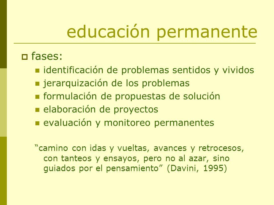 educación permanente fases: identificación de problemas sentidos y vividos jerarquización de los problemas formulación de propuestas de solución elabo