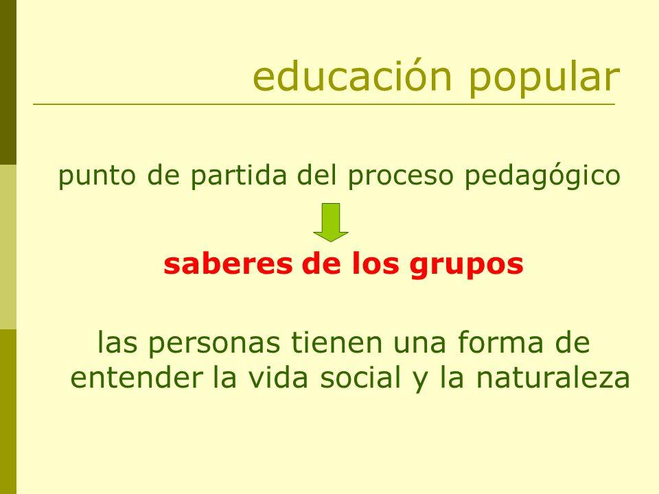 educación popular punto de partida del proceso pedagógico saberes de los grupos las personas tienen una forma de entender la vida social y la naturale