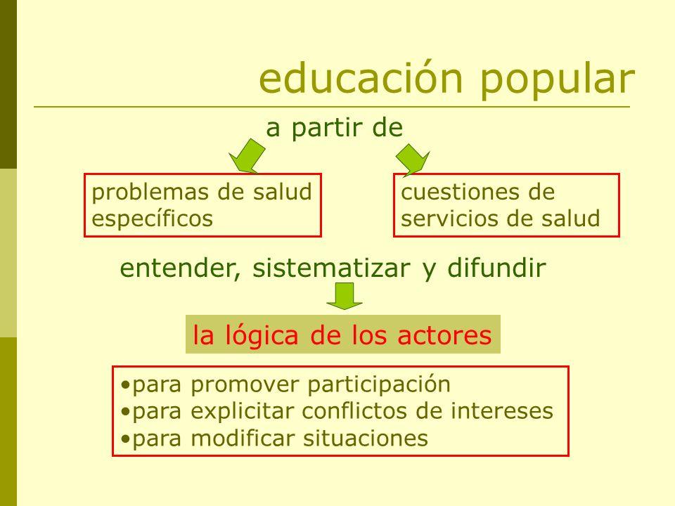 educación popular la lógica de los actores entender, sistematizar y difundir problemas de salud específicos cuestiones de servicios de salud a partir