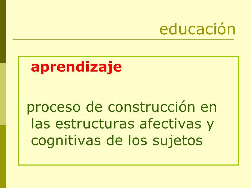 educación aprendizaje proceso de construcción en las estructuras afectivas y cognitivas de los sujetos