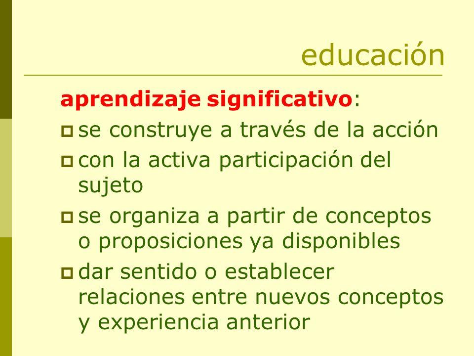 educación aprendizaje significativo: se construye a través de la acción con la activa participación del sujeto se organiza a partir de conceptos o pro