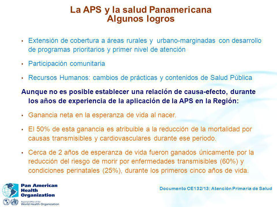 La APS y la salud Panamericana Algunos logros Documento CE132/13: Atención Primaria de Salud Extensión de cobertura a áreas rurales y urbano-marginada