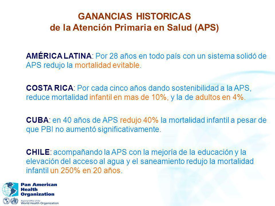 GANANCIAS HISTORICAS de la Atención Primaria en Salud (APS) AMÉRICA LATINA: Por 28 años en todo país con un sistema solidó de APS redujo la mortalidad