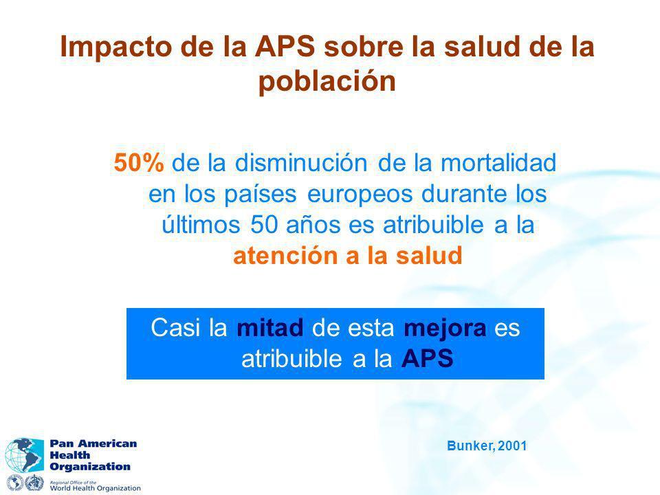 Impacto de la APS sobre la salud de la población 50% de la disminución de la mortalidad en los países europeos durante los últimos 50 años es atribuib