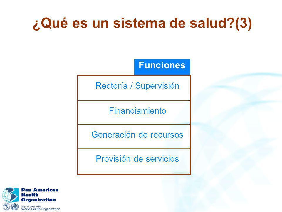 Funciones Provisión de servicios Generación de recursos Financiamiento Rectoría / Supervisión ¿Qué es un sistema de salud?(3)