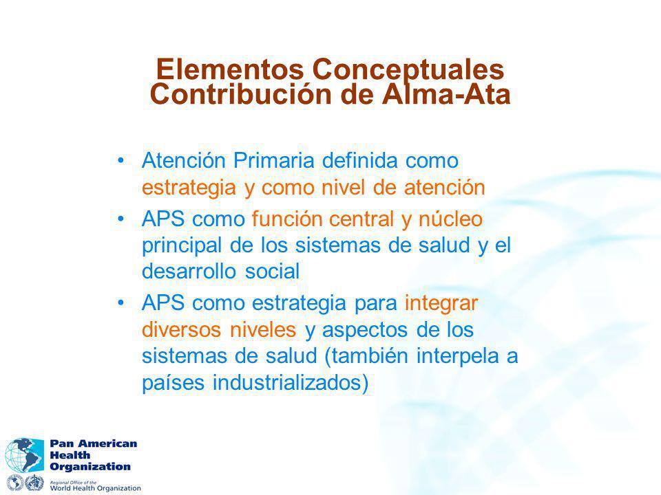 Elementos Conceptuales Contribución de Alma-Ata Atención Primaria definida como estrategia y como nivel de atención APS como función central y núcleo