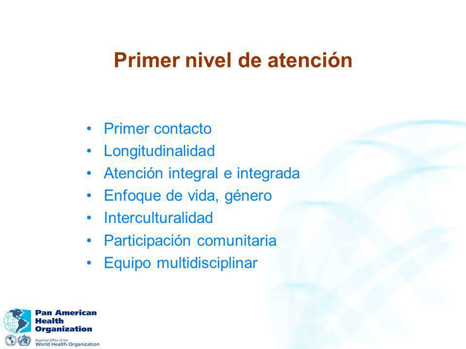 Primer nivel de atención Primer contacto Longitudinalidad Atención integral e integrada Enfoque de vida, género Interculturalidad Participación comuni