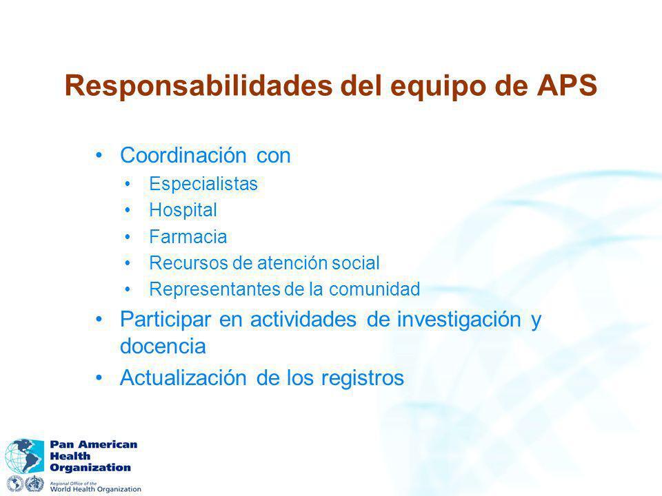 Responsabilidades del equipo de APS Coordinación con Especialistas Hospital Farmacia Recursos de atención social Representantes de la comunidad Partic