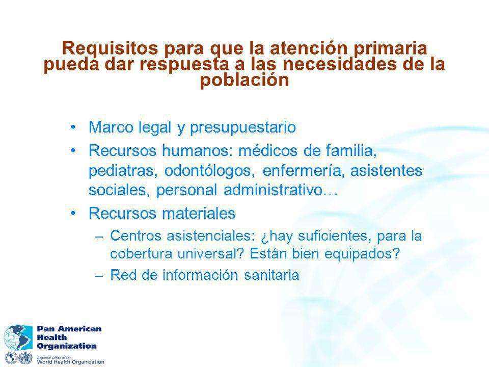 Requisitos para que la atención primaria pueda dar respuesta a las necesidades de la población Marco legal y presupuestario Recursos humanos: médicos