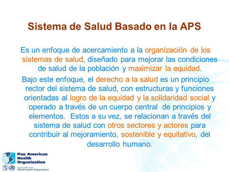 Sistema de Salud Basado en la APS Es un enfoque de acercamiento a la organización de los sistemas de salud, diseñado para mejorar las condiciones de s