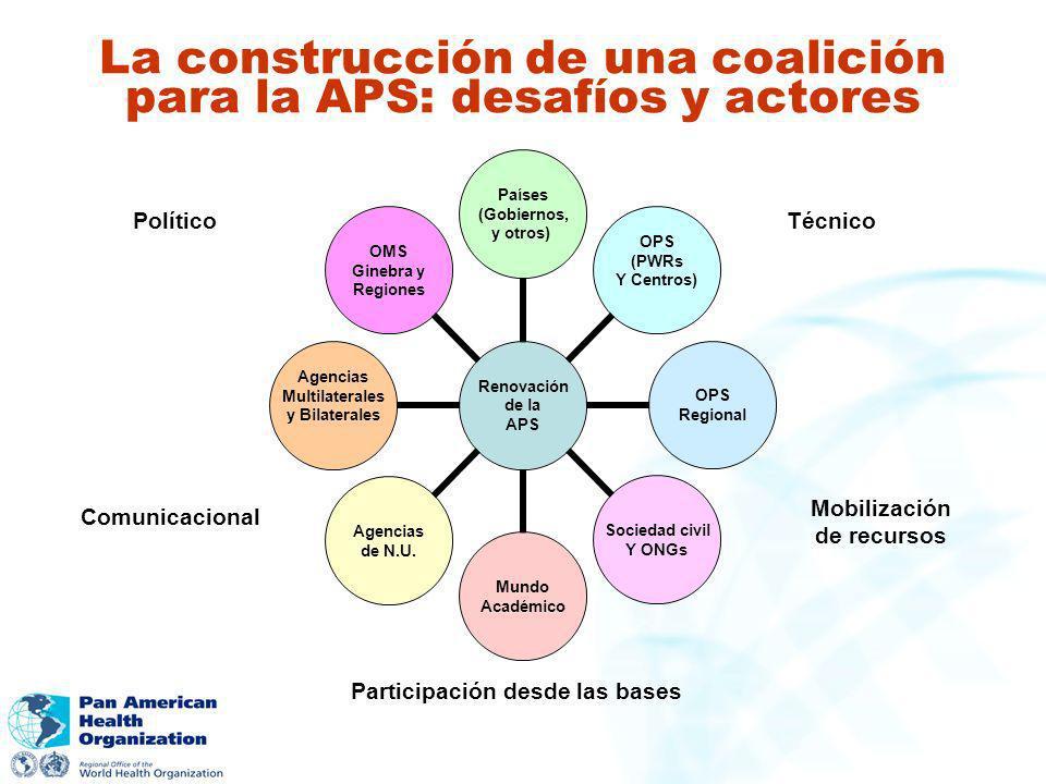 La construcción de una coalición para la APS: desafíos y actores Renovación de la APS Países (Gobiernos, y otros) OPS (PWRs Y Centros) OPS Regional So