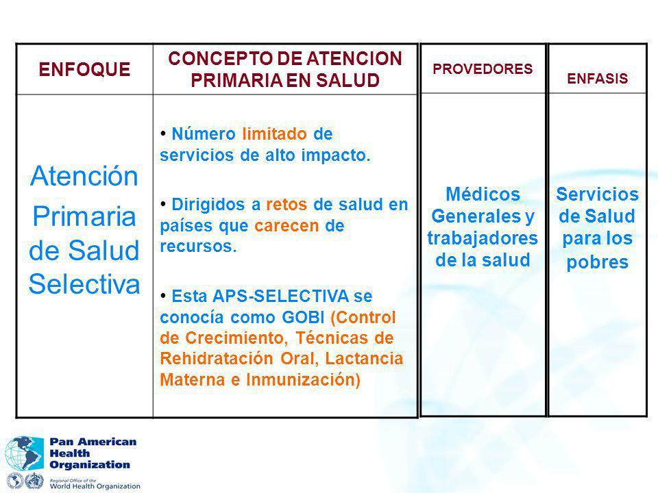 ENFOQUE CONCEPTO DE ATENCION PRIMARIA EN SALUD Atención Primaria de Salud Selectiva Número limitado de servicios de alto impacto. Dirigidos a retos de