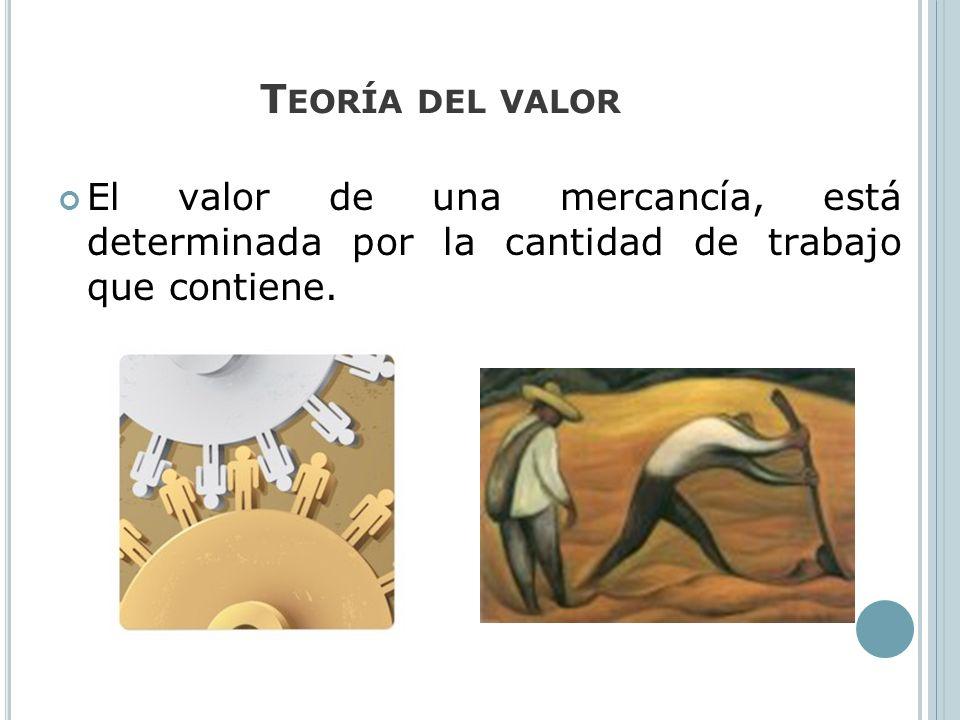 T EORÍA DEL VALOR El valor de una mercancía, está determinada por la cantidad de trabajo que contiene.