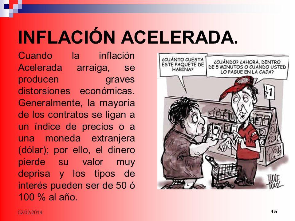 15 02/02/2014 INFLACIÓN ACELERADA.