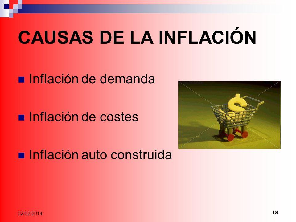 18 02/02/2014 Inflación de demanda Inflación de costes Inflación auto construida CAUSAS DE LA INFLACIÓN