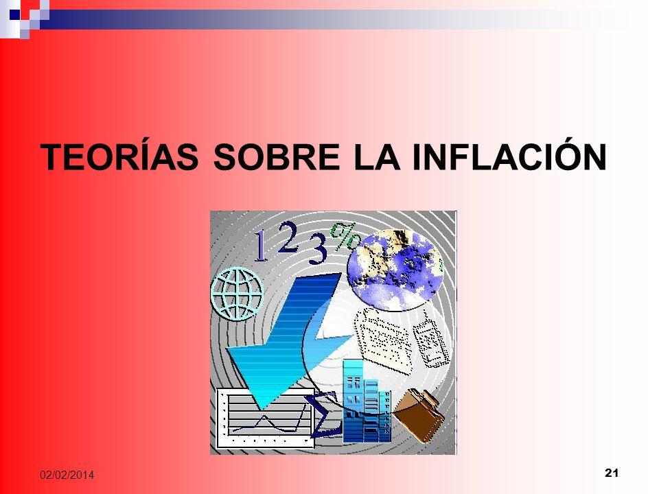 21 02/02/2014 TEORÍAS SOBRE LA INFLACIÓN