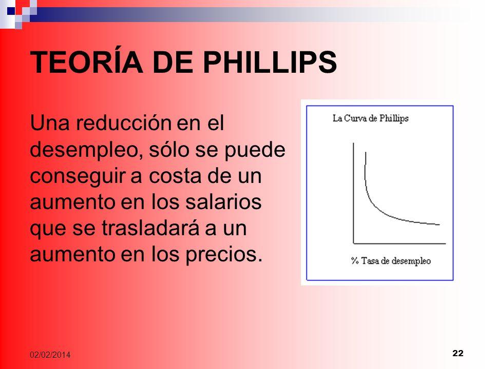 TEORÍA DE PHILLIPS Una reducción en el desempleo, sólo se puede conseguir a costa de un aumento en los salarios que se trasladará a un aumento en los precios.