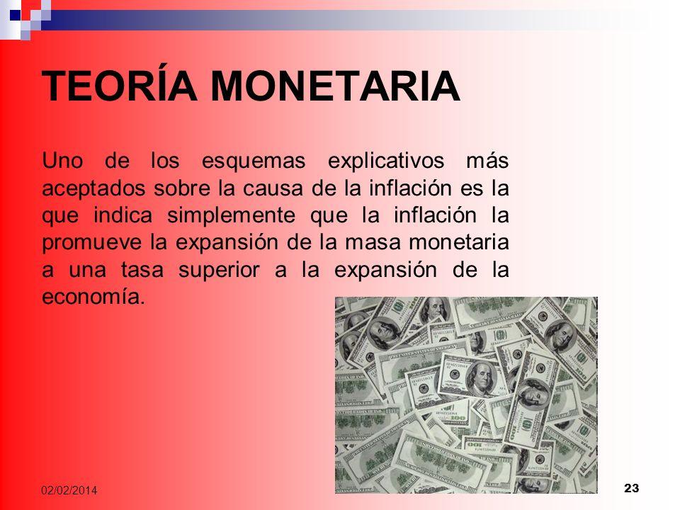 23 02/02/2014 TEORÍA MONETARIA Uno de los esquemas explicativos más aceptados sobre la causa de la inflación es la que indica simplemente que la inflación la promueve la expansión de la masa monetaria a una tasa superior a la expansión de la economía.