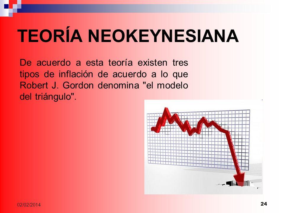 24 02/02/2014 TEORÍA NEOKEYNESIANA De acuerdo a esta teoría existen tres tipos de inflación de acuerdo a lo que Robert J.