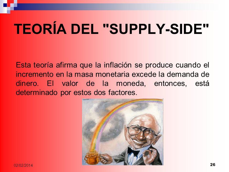 26 02/02/2014 TEORÍA DEL SUPPLY-SIDE Esta teoría afirma que la inflación se produce cuando el incremento en la masa monetaria excede la demanda de dinero.