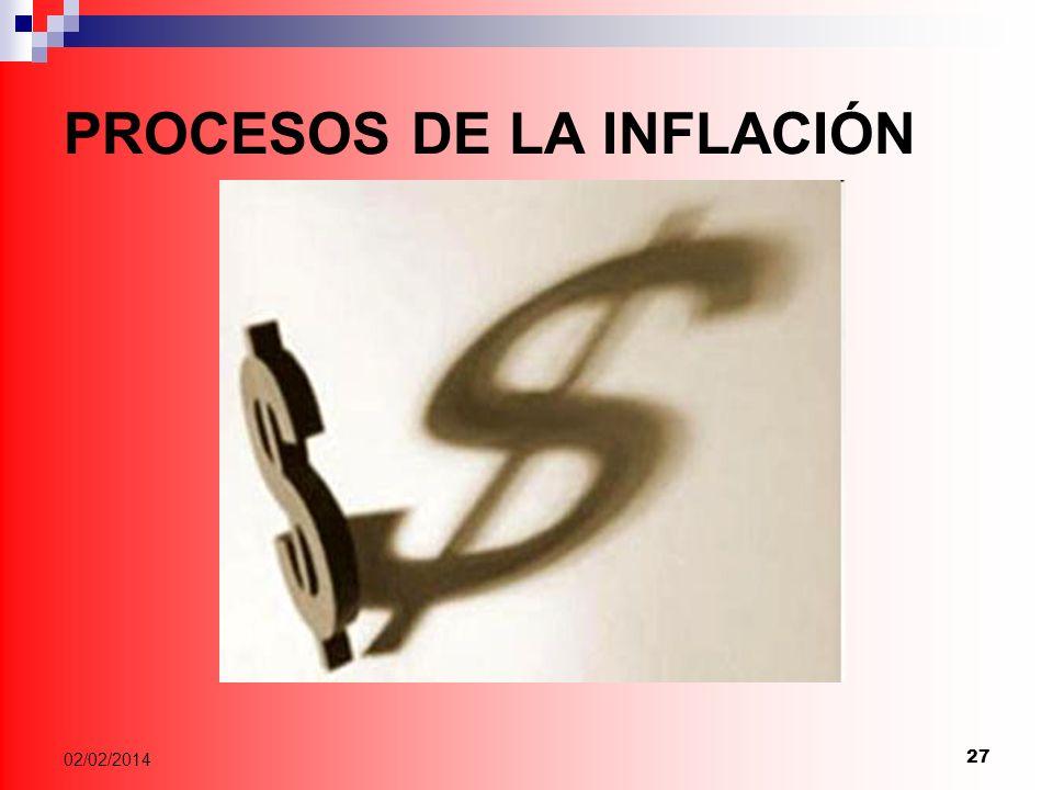 27 02/02/2014 PROCESOS DE LA INFLACIÓN