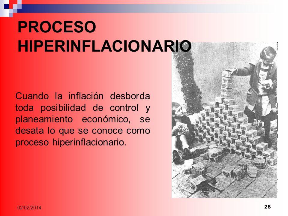 28 02/02/2014 Cuando la inflación desborda toda posibilidad de control y planeamiento económico, se desata lo que se conoce como proceso hiperinflacionario.