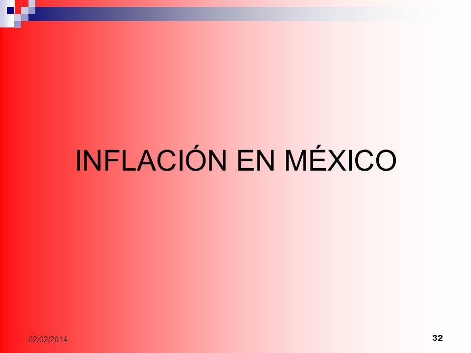 INFLACIÓN EN MÉXICO 32 02/02/2014
