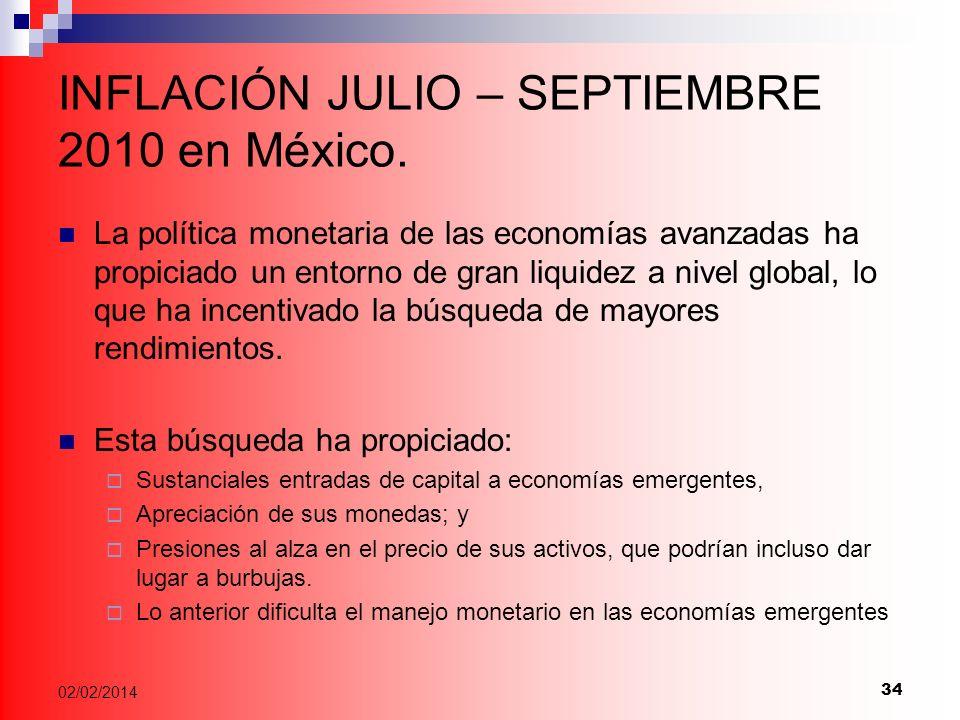 INFLACIÓN JULIO – SEPTIEMBRE 2010 en México.