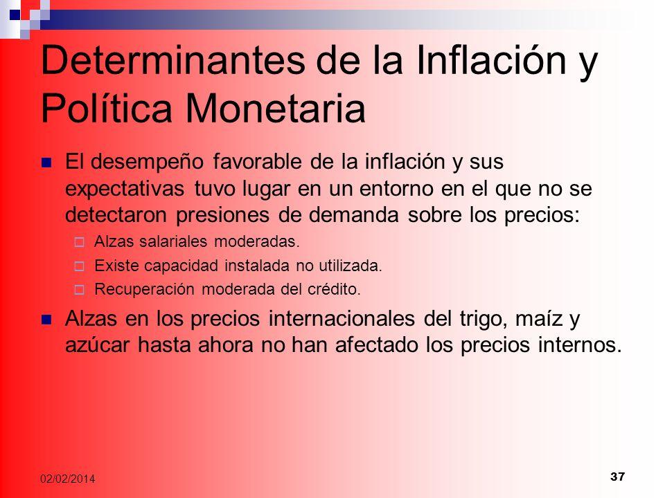 Determinantes de la Inflación y Política Monetaria El desempeño favorable de la inflación y sus expectativas tuvo lugar en un entorno en el que no se detectaron presiones de demanda sobre los precios: Alzas salariales moderadas.