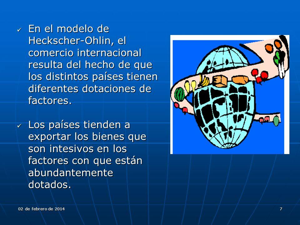 En el modelo de Heckscher-Ohlin, el comercio internacional resulta del hecho de que los distintos países tienen diferentes dotaciones de factores. En