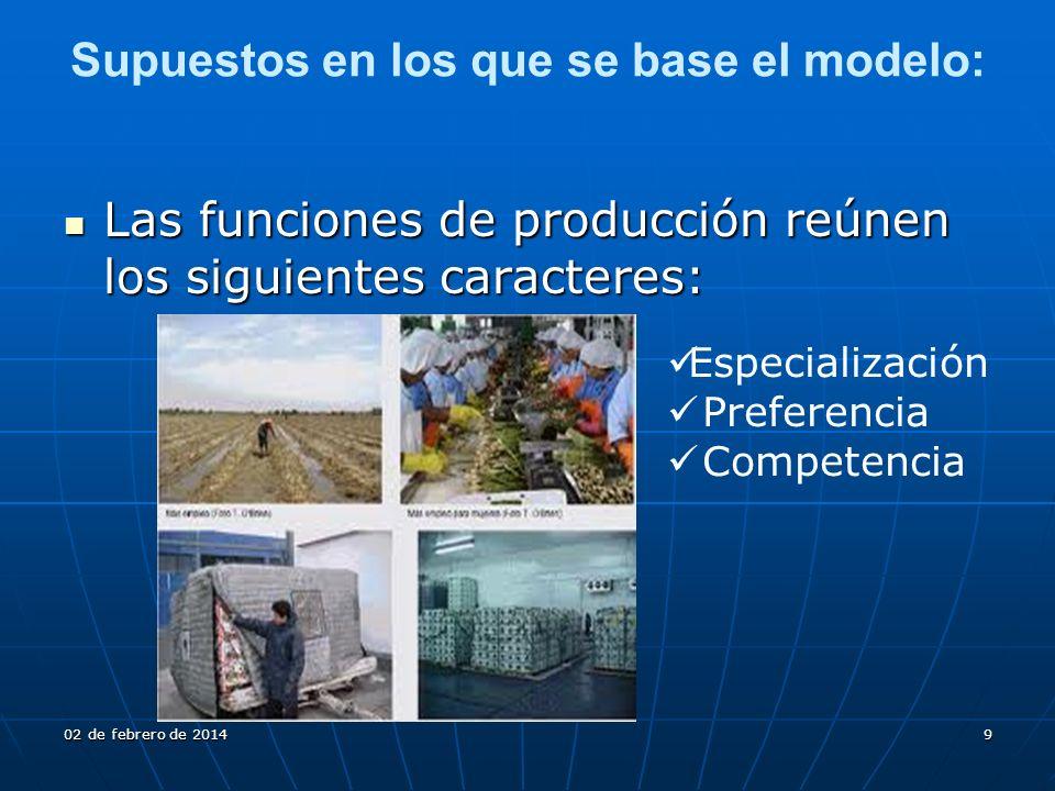 Supuestos en los que se base el modelo: Las funciones de producción reúnen los siguientes caracteres: Las funciones de producción reúnen los siguiente